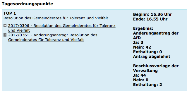 AbstimmungResolution
